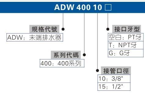 CS1-JW AIRTAC/亚德客磁性开关说明原理